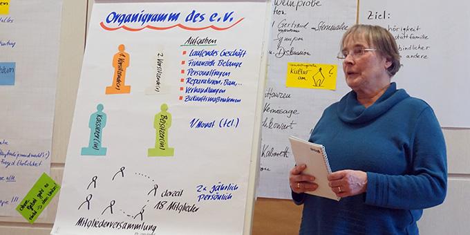 Ulrike Shanel erläutert die Aufgaben des Trägervereins (Foto: Fella)