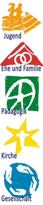 Logos der Zelte der Bündniskultur (Foto: schoenstatt2014.org)