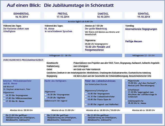 Programmüberblick Jubiläumstage in Schönstatt (Grafik: Brehm)