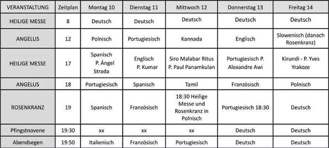 Das Programm während der Woche fan in vielen Sprachen statt (Foto: schoenstatt.com)